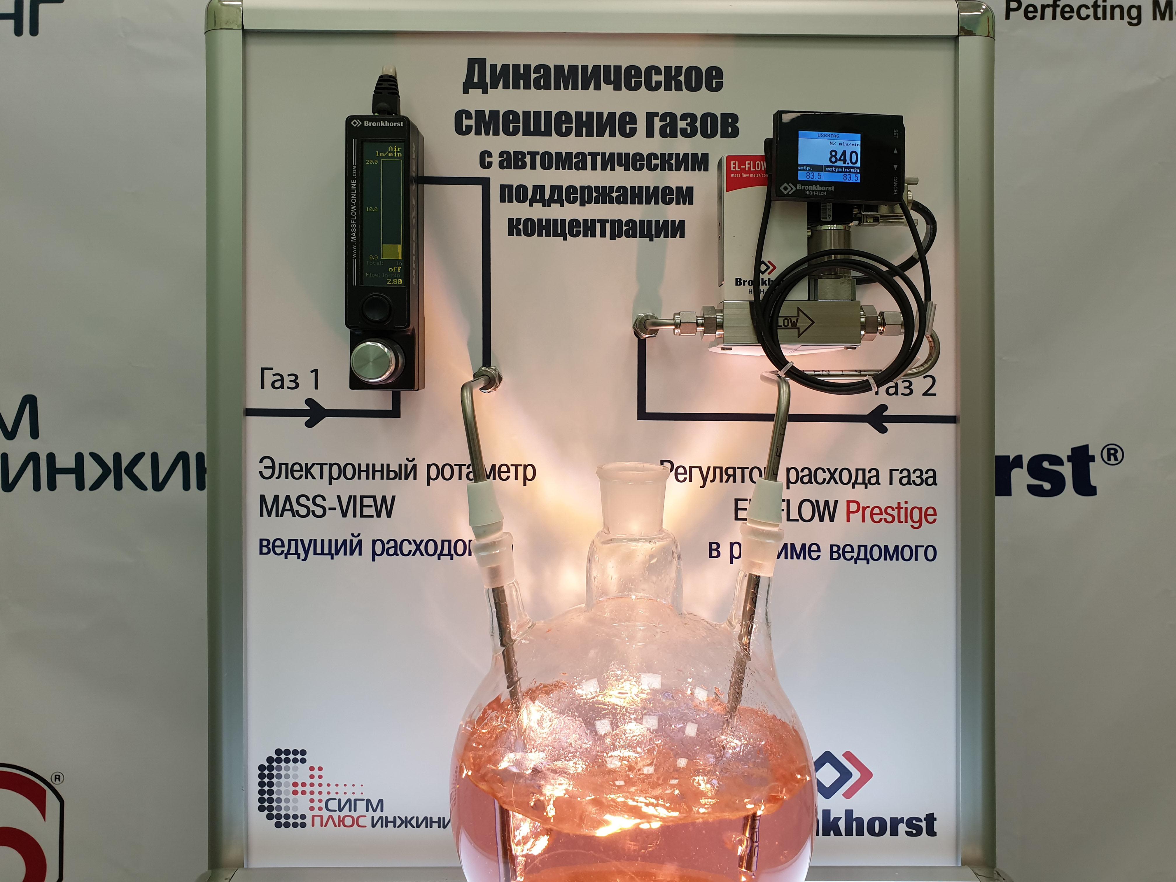 Стенд динамического смешение газов с автоматическим поддержанием концентрации